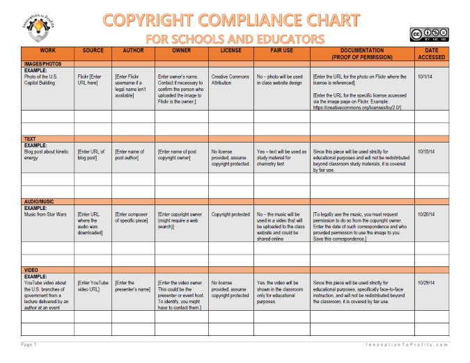 Copyright Compliance Chart for Schools and Educators